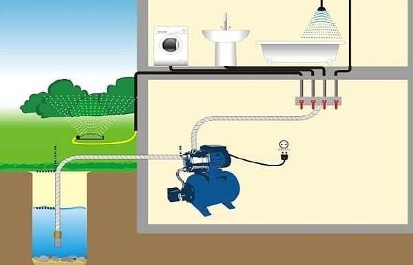 Hüdrofoori ühendamine veesüsteemi